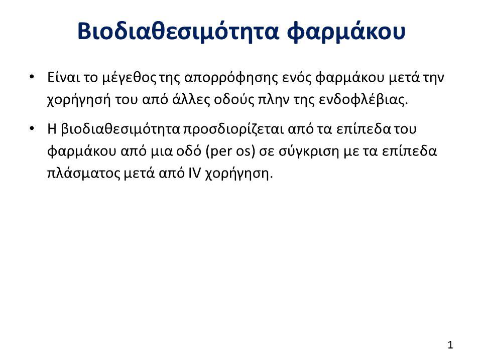 Σχηματική απεικόνιση βιοδιαθεσιμότητας (1/2)