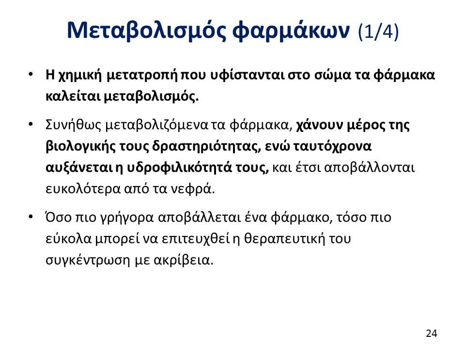 Μεταβολισμός φαρμάκων (2/4)