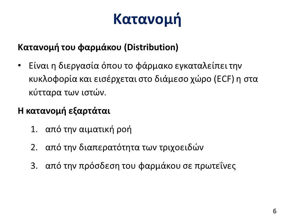 Όγκος κατανομής Όγκος κατανομής (Volume of distribution)