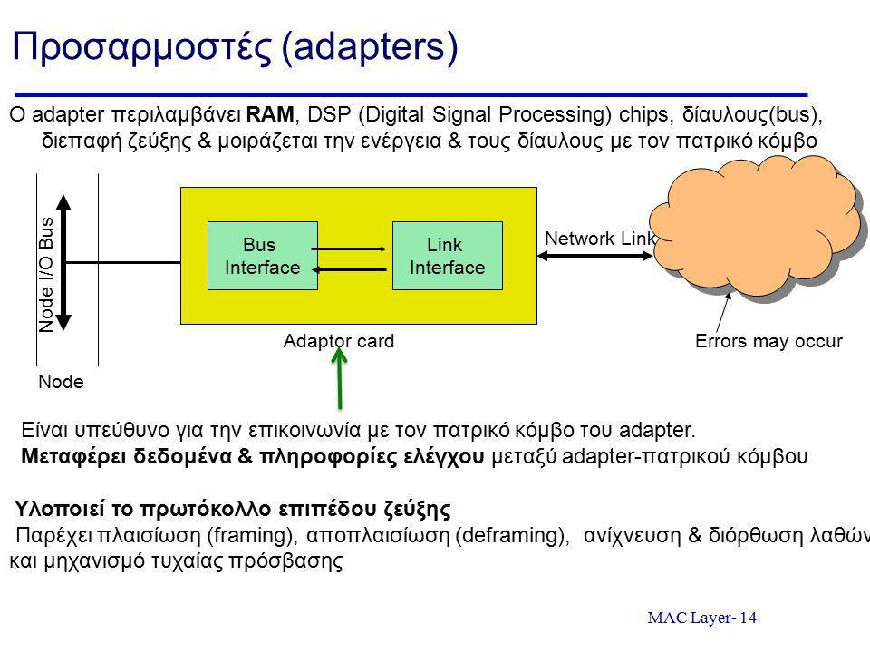 Προσαρμοστές (adapters)