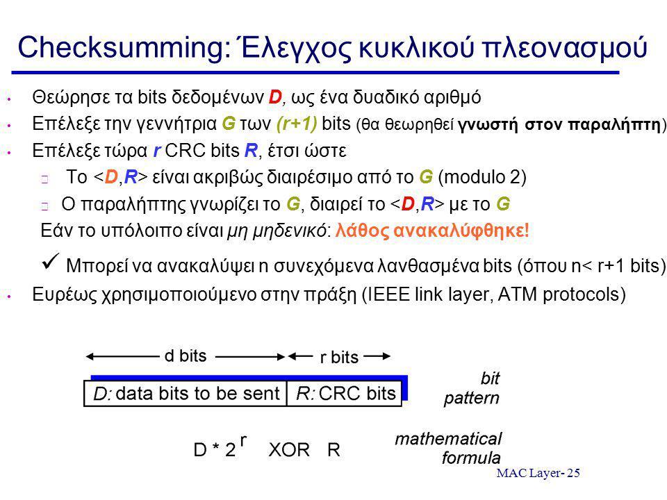 Checksumming: Έλεγχος κυκλικού πλεονασμού