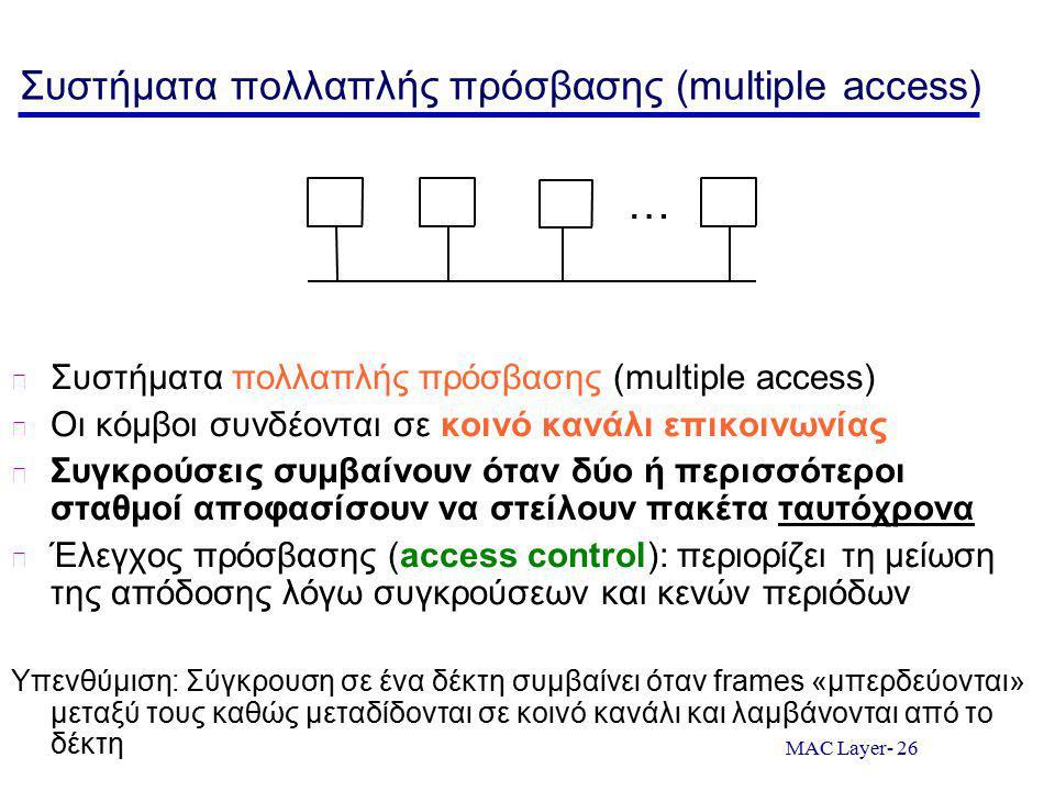 Συστήματα πολλαπλής πρόσβασης (multiple access)