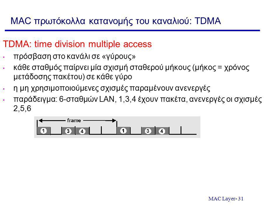 MAC πρωτόκολλα κατανομής του καναλιού: TDMA