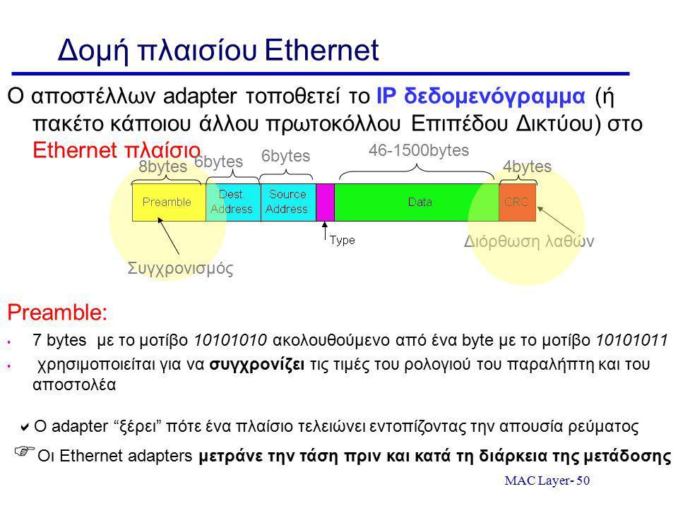 Δομή πλαισίου Ethernet