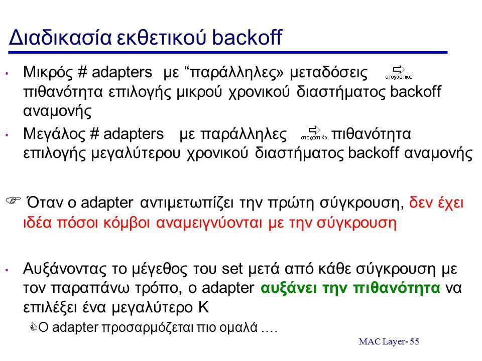 Διαδικασία εκθετικού backoff