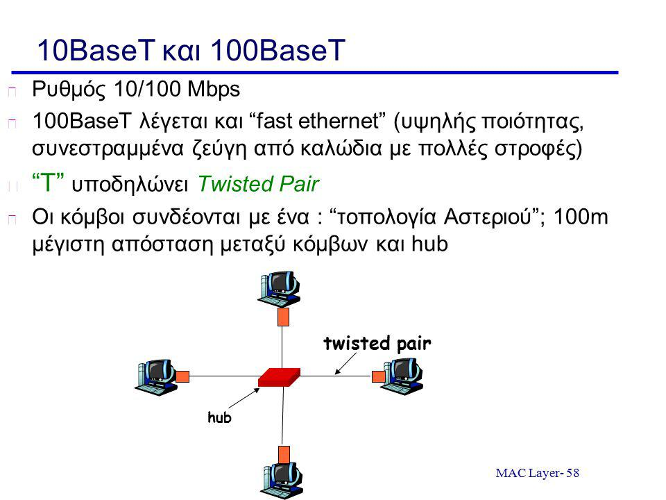 10BaseT και 100BaseT T υποδηλώνει Twisted Pair Ρυθμός 10/100 Mbps