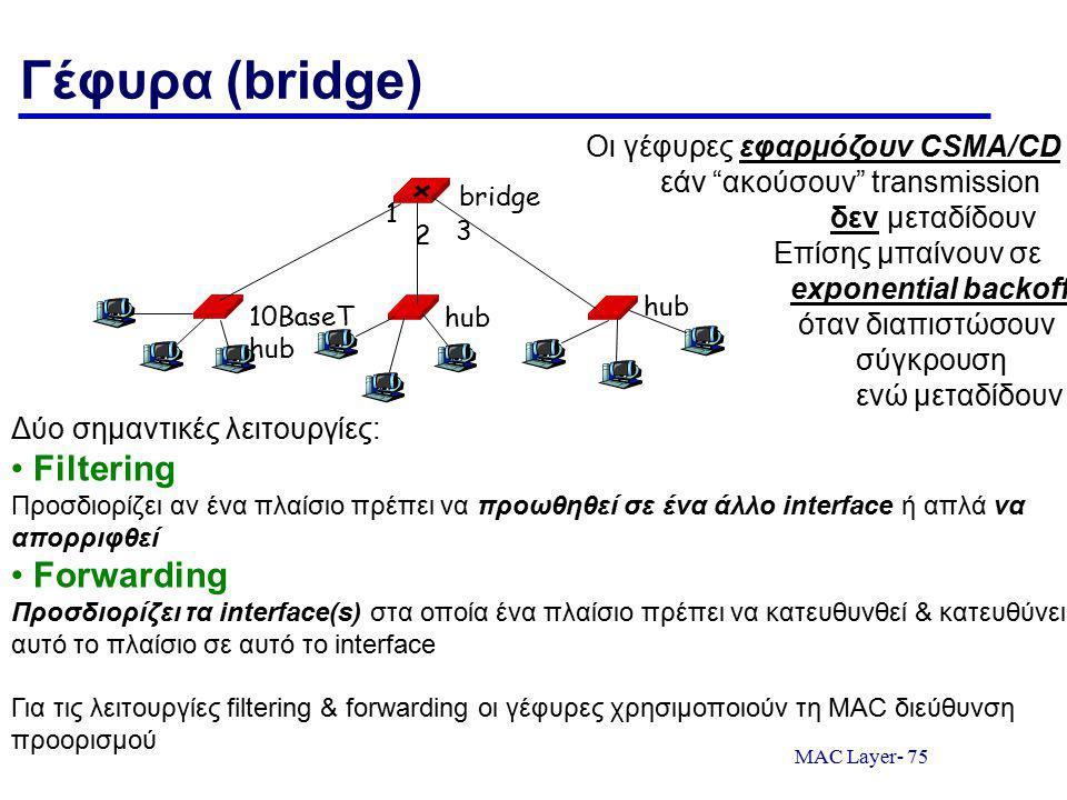Γέφυρα (bridge) Filtering Forwarding Οι γέφυρες εφαρμόζουν CSMA/CD