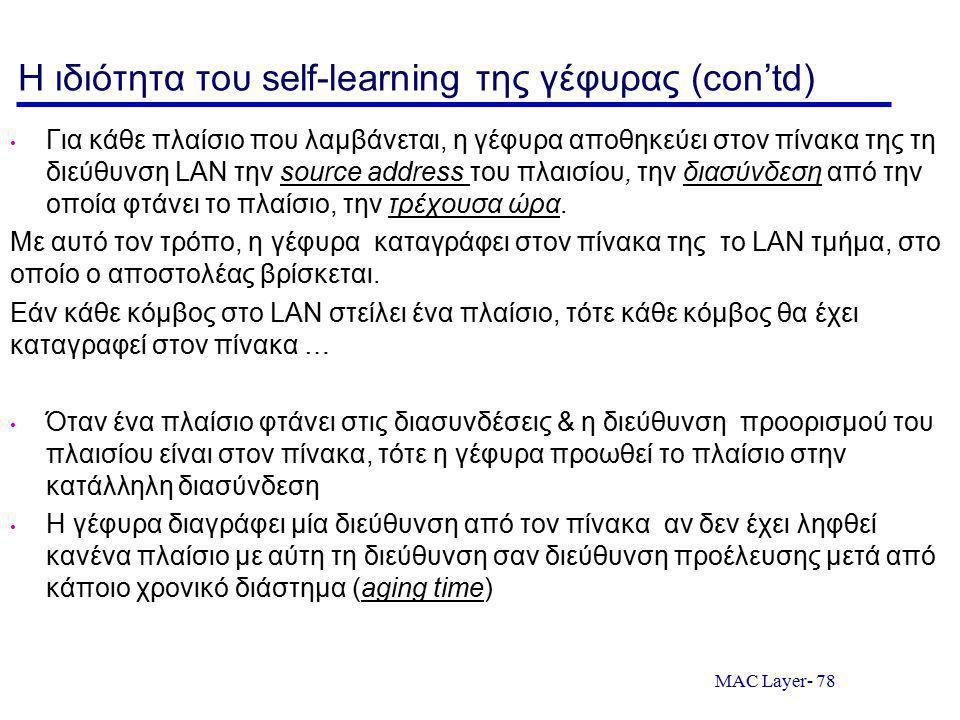 Η ιδιότητα του self-learning της γέφυρας (con'td)