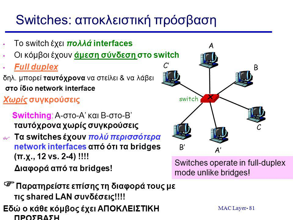 Switches: αποκλειστική πρόσβαση