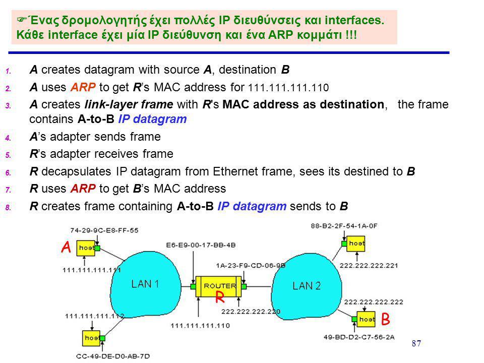 A R B Ένας δρομολογητής έχει πολλές IP διευθύνσεις και interfaces.