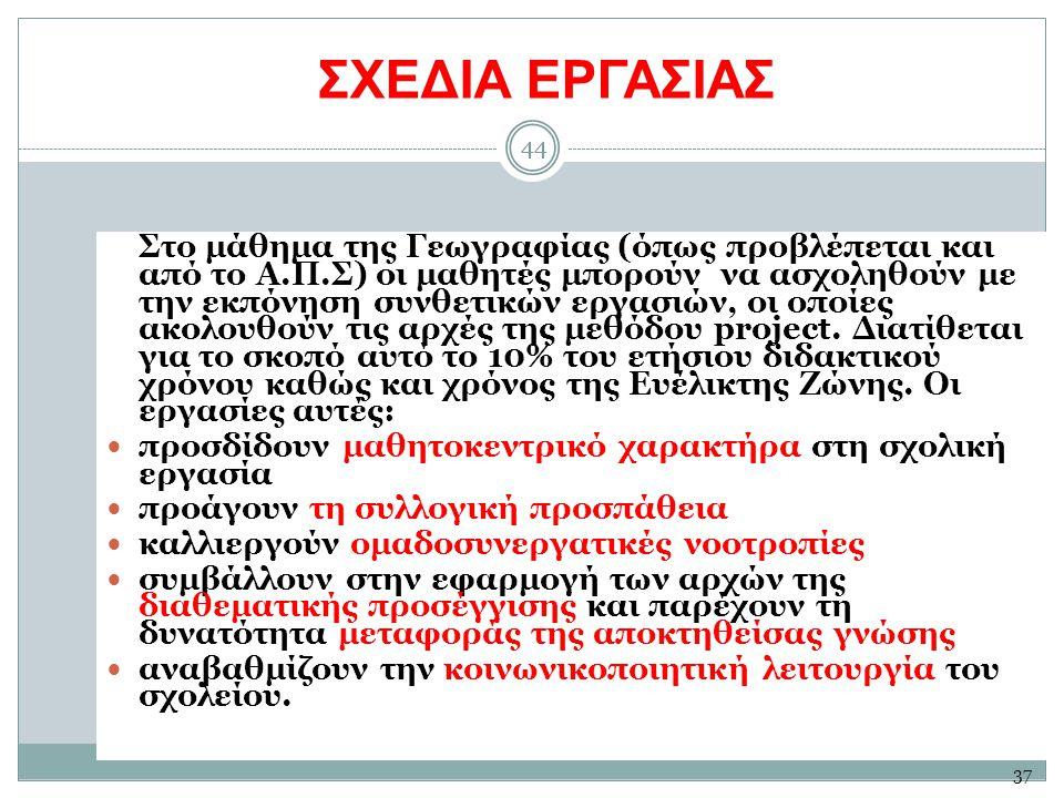 ΣΧΕΔΙΑ ΕΡΓΑΣΙΑΣ 44.