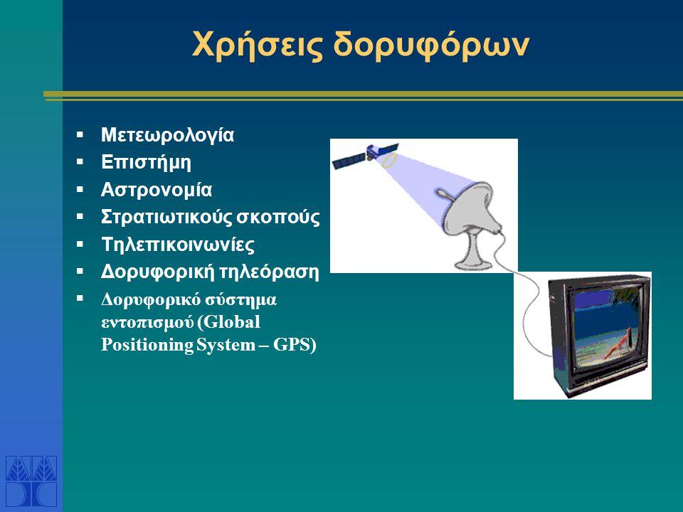 Χρήσεις δορυφόρων Μετεωρολογία Επιστήμη Αστρονομία