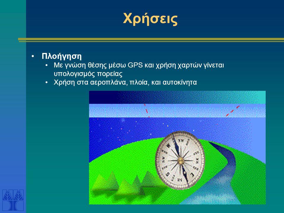 Χρήσεις Πλοήγηση. Με γνώση θέσης μέσω GPS και χρήση χαρτών γίνεται υπολογισμός πορείας.