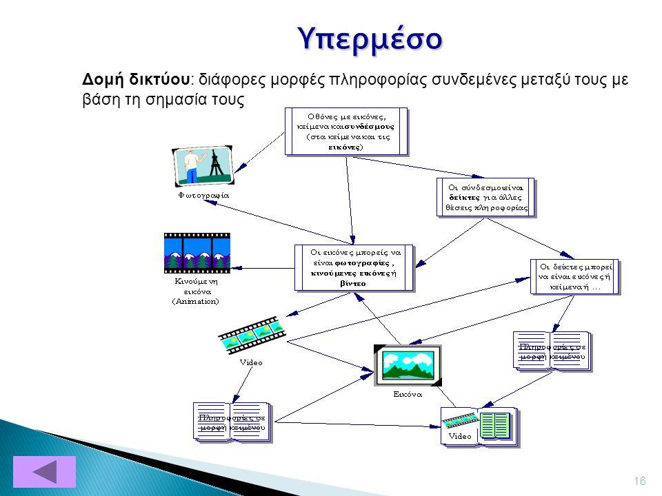 Υπερμέσο Δομή δικτύου: διάφορες μορφές πληροφορίας συνδεμένες μεταξύ τους με βάση τη σημασία τους. 16.