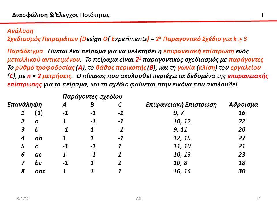 Επανάληψη Α Β C Eπιφανειακή Επίστρωση Άθροισμα 1 (1) -1 -1 -1 9, 7 16