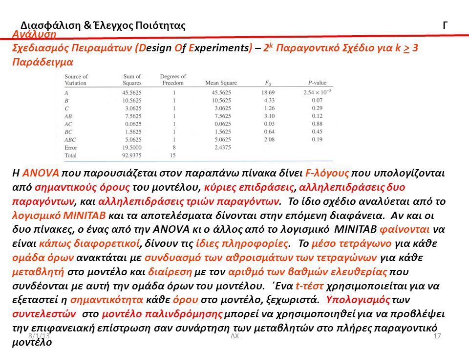 Ανάλυση Σχεδιασμός Πειραμάτων (Design Of Experiments) – 2k Παραγοντικό Σχέδιο για k > 3. Παράδειγμα.
