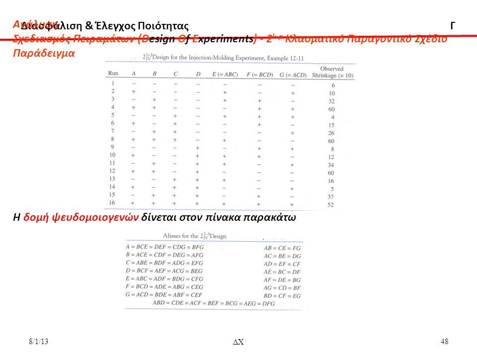 Η δομή ψευδομοιογενών δίνεται στον πίνακα παρακάτω