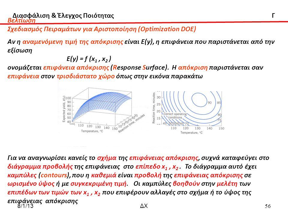 Σχεδιασμός Πειραμάτων για Αριστοποίηση (Optimization DOE)