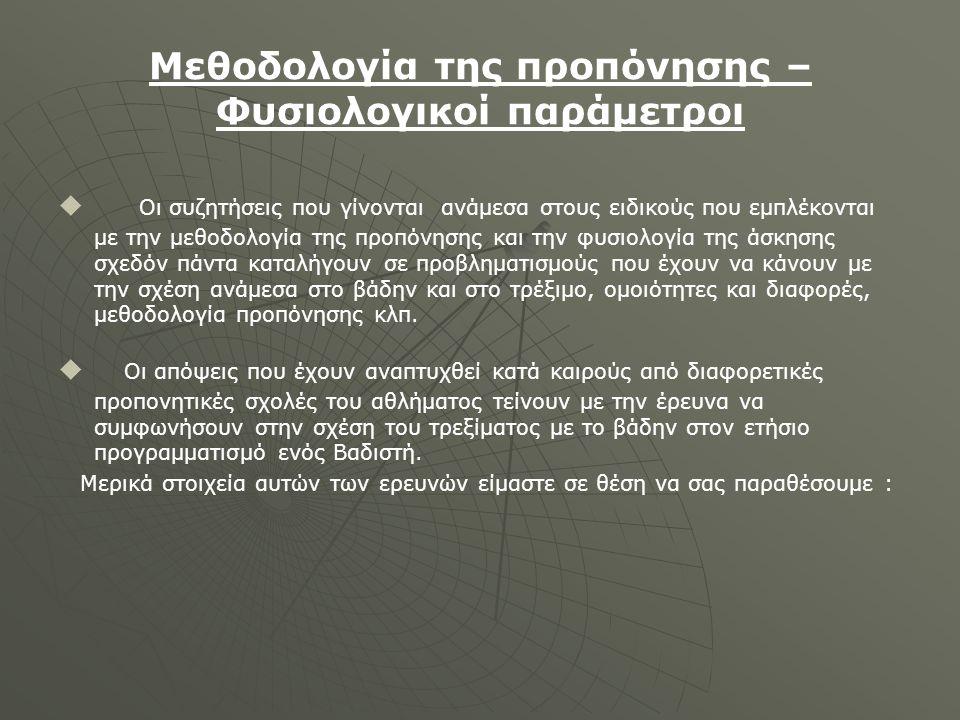 Μεθοδολογία της προπόνησης – Φυσιολογικοί παράμετροι