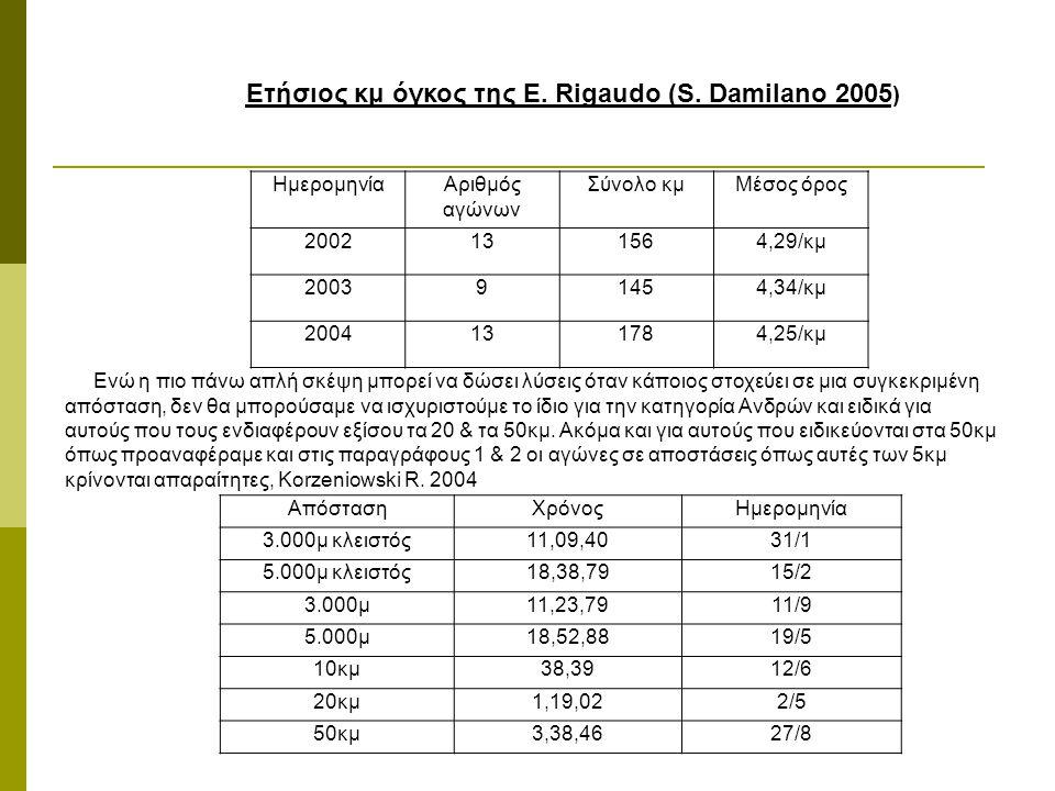 Ετήσιος κμ όγκος της E. Rigaudo (S. Damilano 2005)