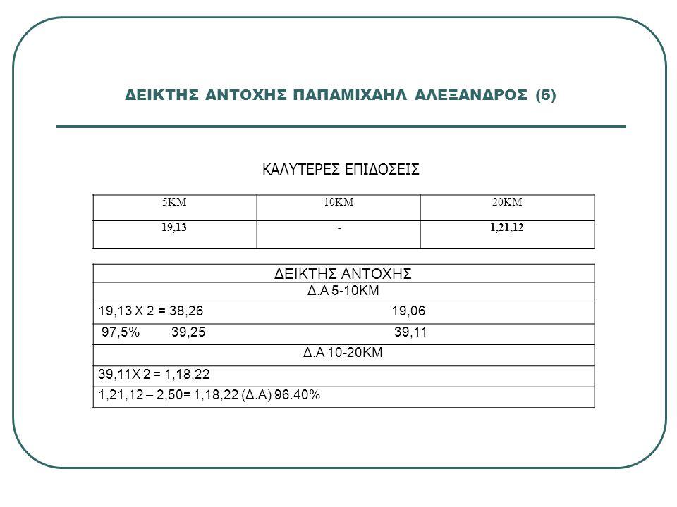 ΔΕΙΚΤΗΣ ΑΝΤΟΧΗΣ ΠΑΠΑΜΙΧΑΗΛ ΑΛΕΞΑΝΔΡΟΣ (5)