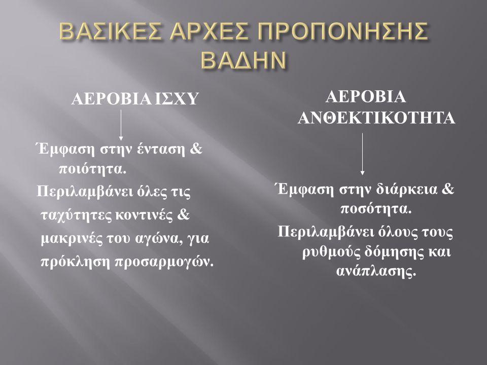 ΒΑΣΙΚΕΣ ΑΡΧΕΣ ΠΡΟΠΟΝΗΣΗΣ ΒΑΔΗΝ