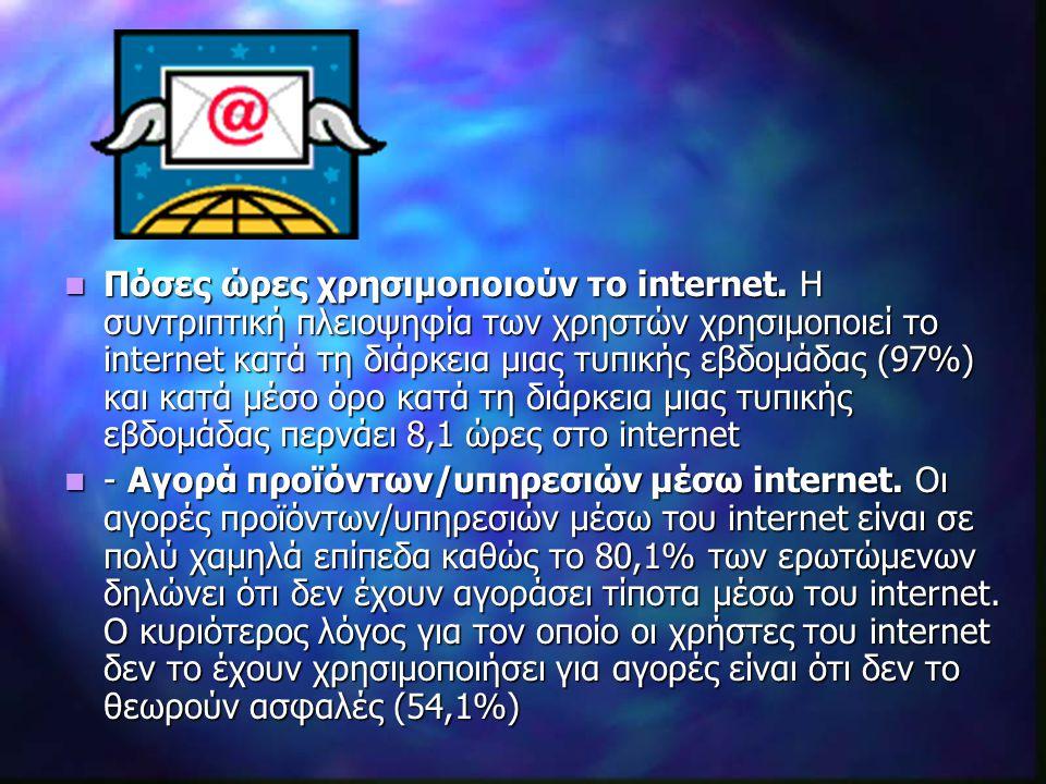 Πόσες ώρες χρησιμοποιούν το internet