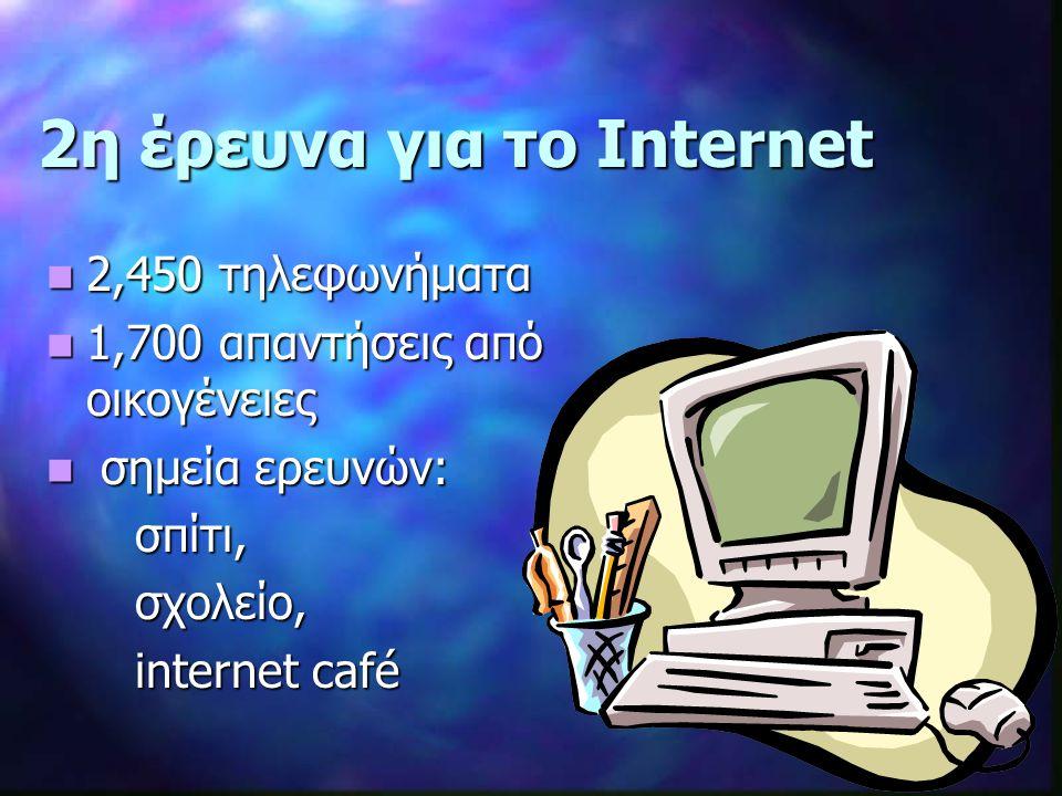 2η έρευνα για το Internet