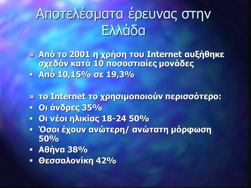 Αποτελέσματα έρευνας στην Ελλάδα