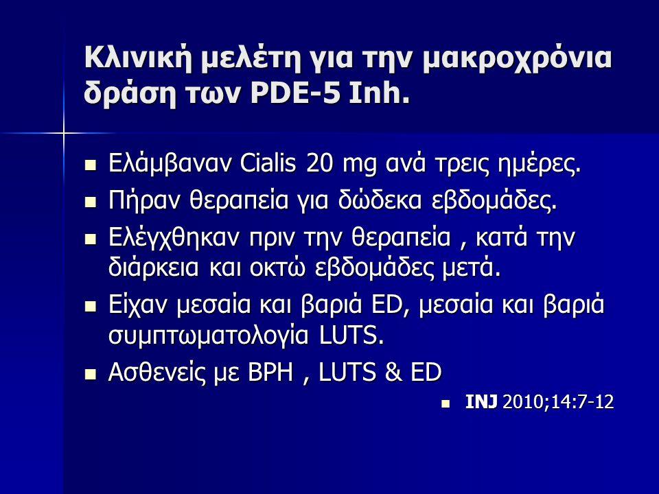 Κλινική μελέτη για την μακροχρόνια δράση των PDE-5 Inh.