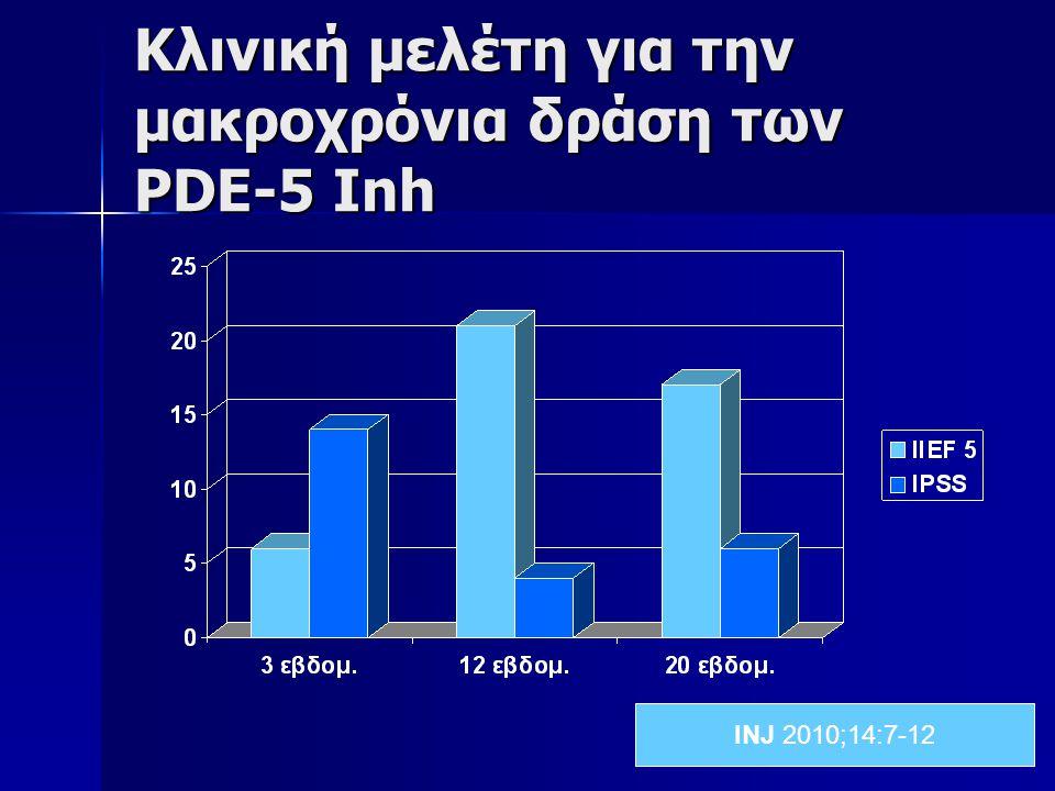 Κλινική μελέτη για την μακροχρόνια δράση των PDE-5 Inh