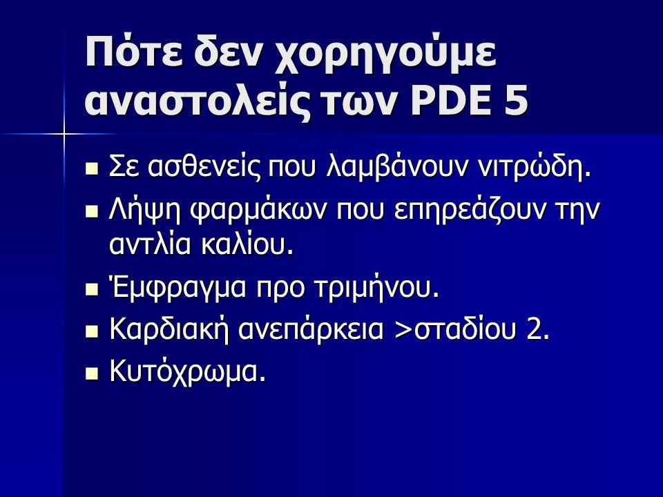 Πότε δεν χορηγούμε αναστολείς των PDE 5