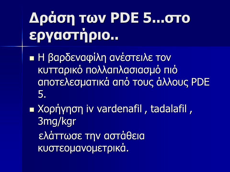 Δράση των PDE 5...στο εργαστήριο..