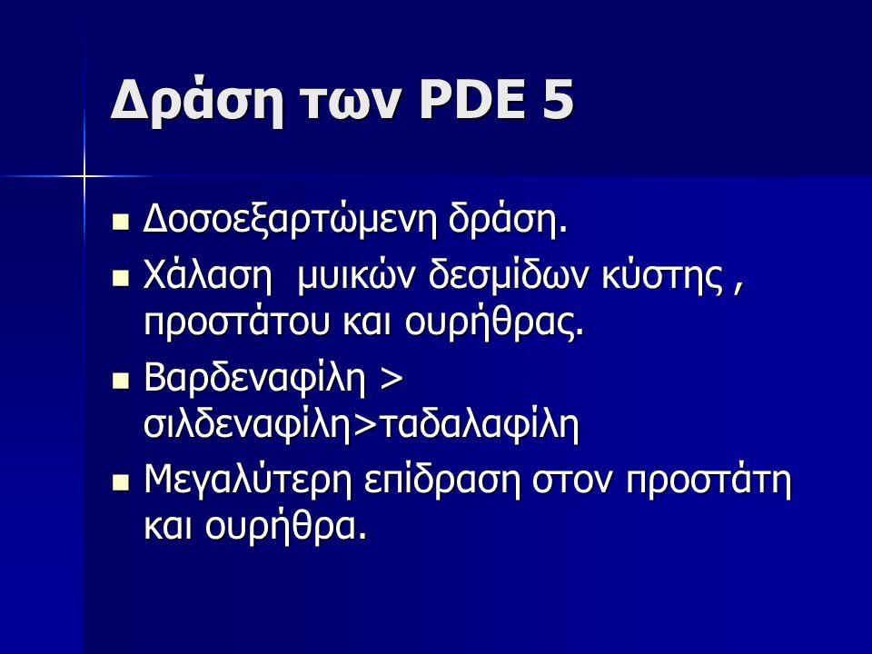 Δράση των PDE 5 Δοσοεξαρτώμενη δράση.
