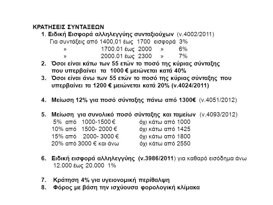 ΚΡΑΤΗΣΕΙΣ ΣΥΝΤΑΞΕΩΝ 1. Ειδική Εισφορά αλληλεγγύης συνταξιούχων (ν.4002/2011) Για συντάξεις από 1400,01 έως 1700 εισφορά 3%