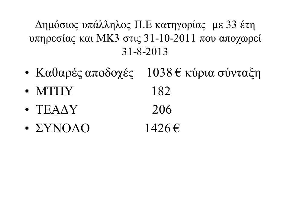 Καθαρές αποδοχές 1038 € κύρια σύνταξη ΜΤΠΥ 182 ΤΕΑΔΥ 206 ΣΥΝΟΛΟ 1426 €