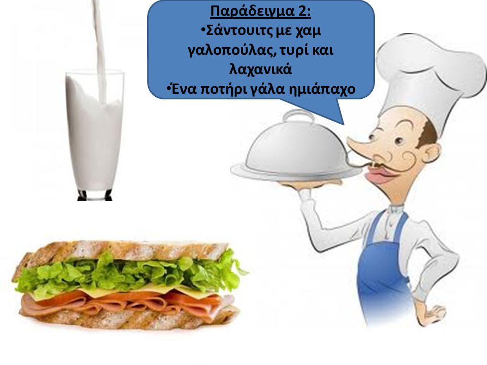 Σάντουιτς με χαμ γαλοπούλας, τυρί και λαχανικά