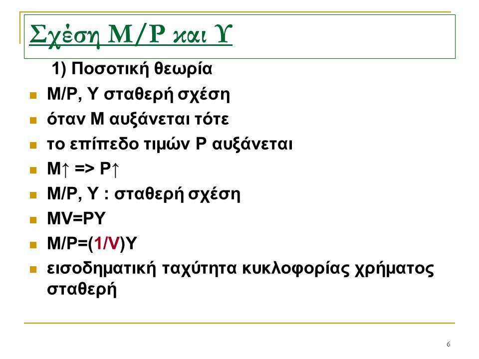 Σχέση Μ/Ρ και Υ 1) Ποσοτική θεωρία Μ/Ρ, Υ σταθερή σχέση