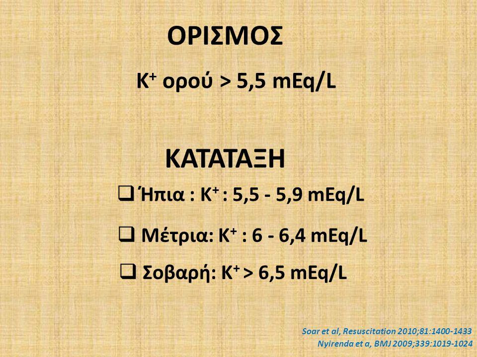 ΟΡΙΣΜΟΣ ΚΑΤΑΤΑΞΗ K+ ορού > 5,5 mEq/L Ήπια : K+ : 5,5 - 5,9 mEq/L