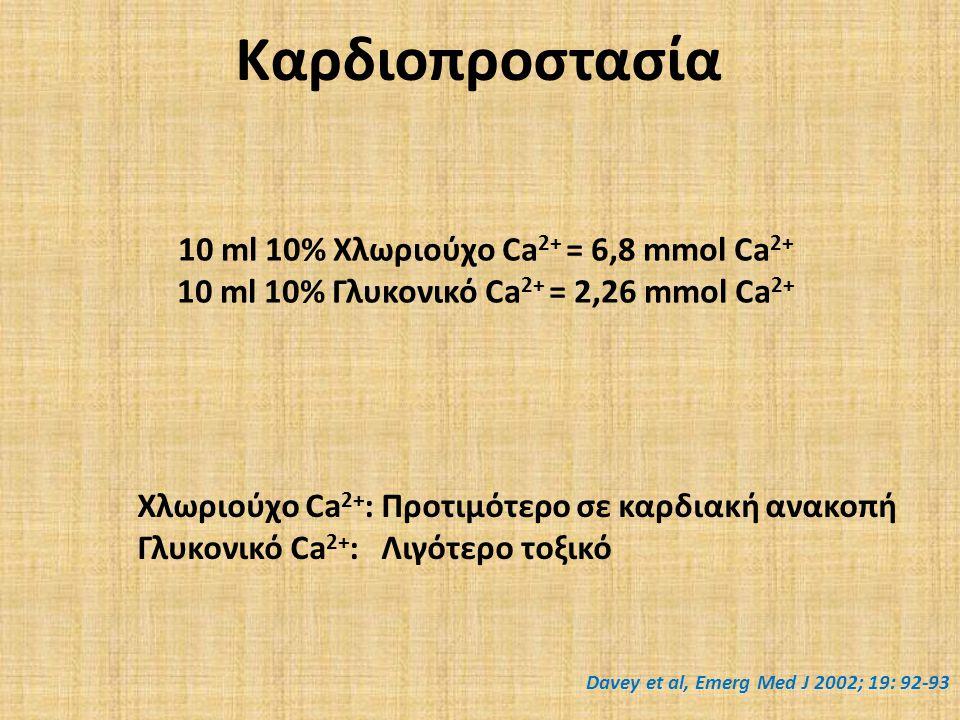 10 ml 10% Χλωριούχο Ca2+ = 6,8 mmol Ca2+