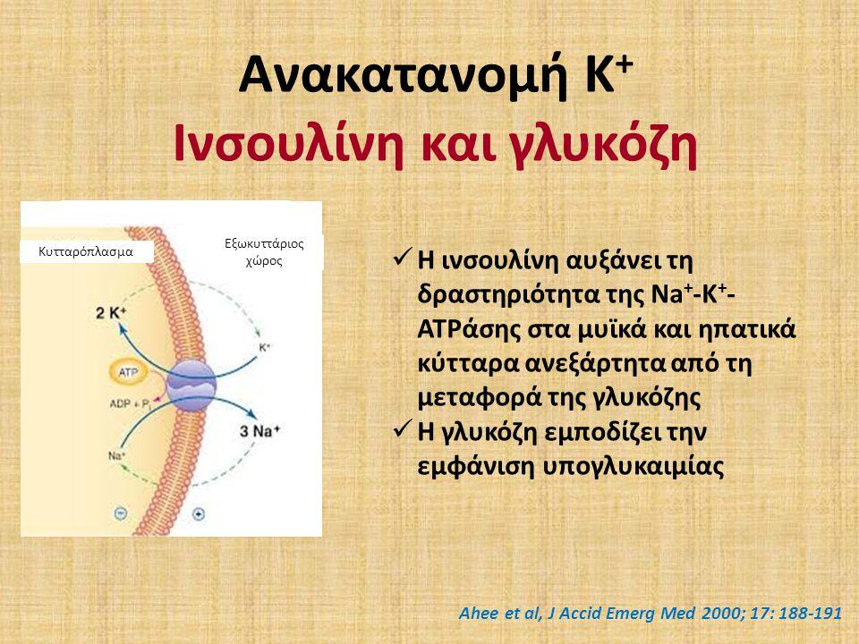 Ανακατανομή Κ+ Ινσουλίνη και γλυκόζη