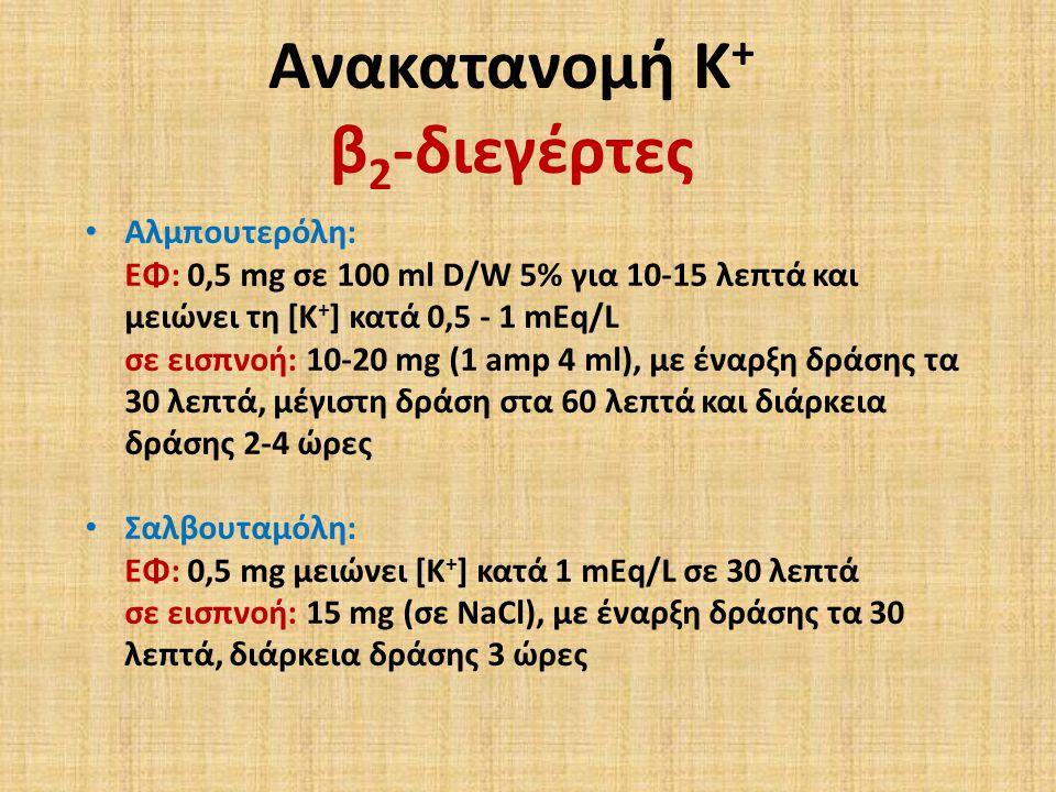 Ανακατανομή Κ+ β2-διεγέρτες