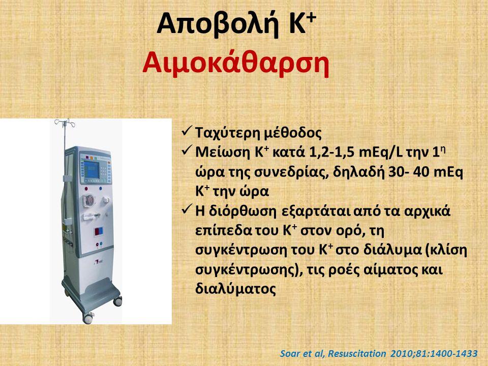 Αποβολή Κ+ Αιμοκάθαρση