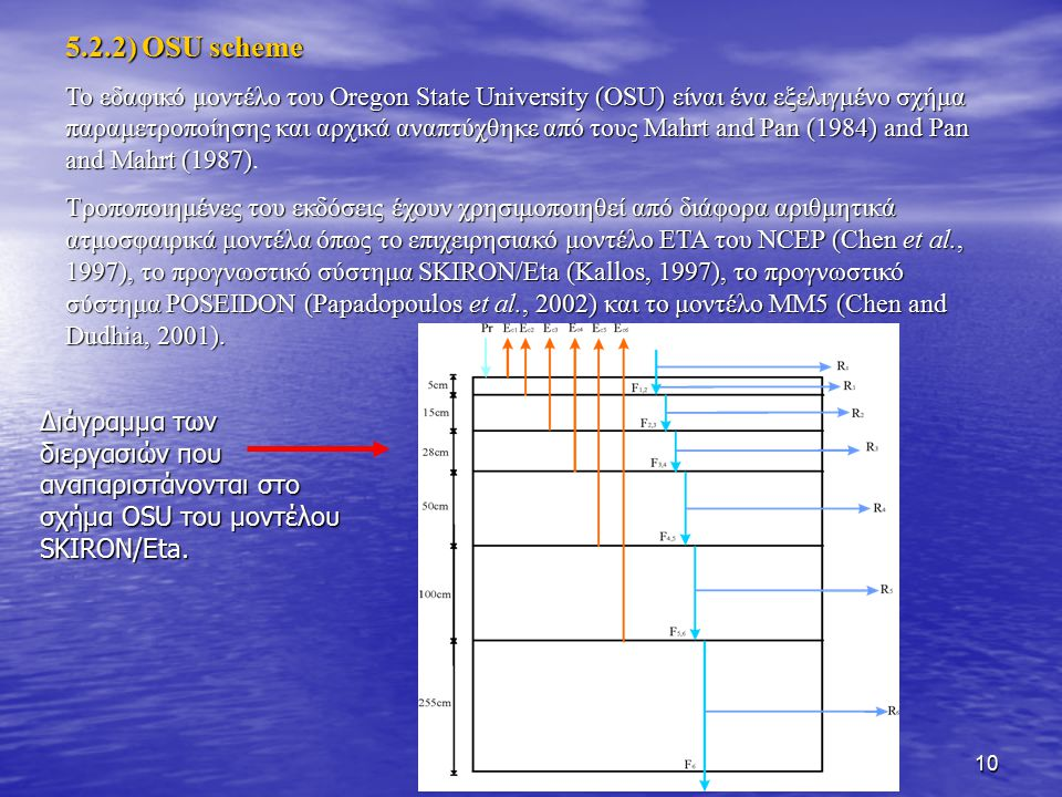 5.2.2) OSU scheme