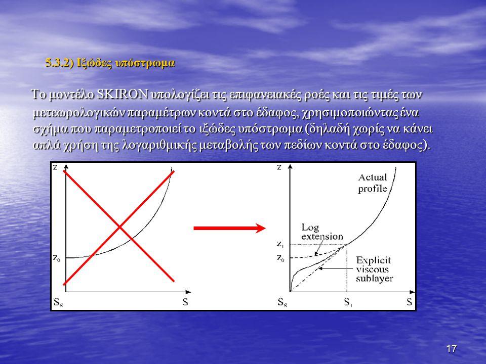 5.3.2) Ιξώδες υπόστρωμα