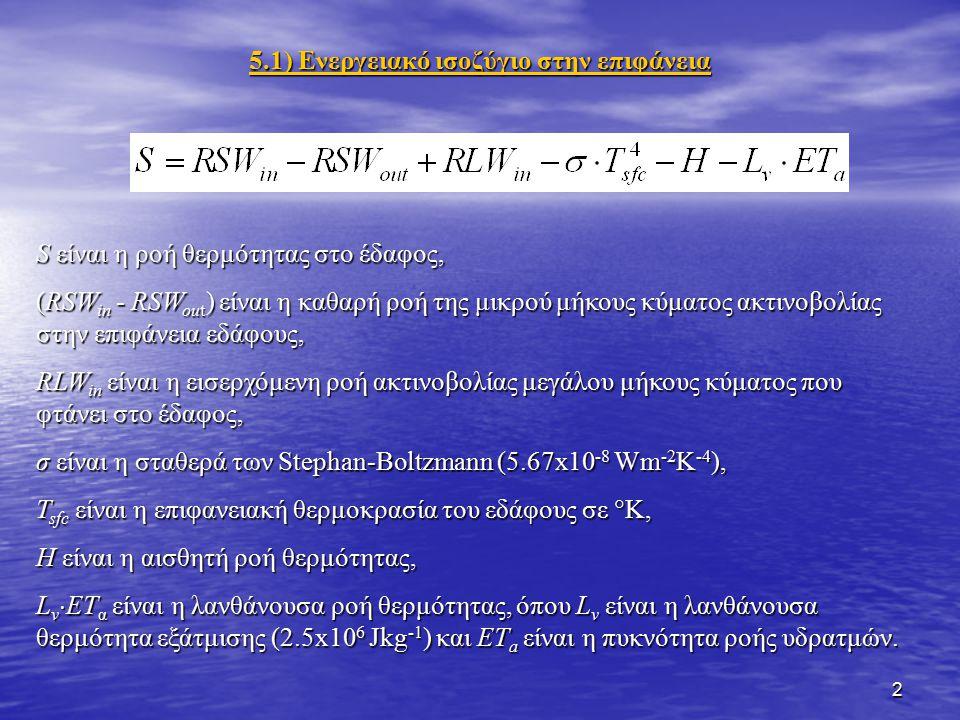 5.1) Ενεργειακό ισοζύγιο στην επιφάνεια