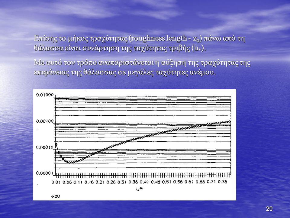 Επίσης το μήκος τραχύτητας (roughness length - z0) πάνω από τη θάλασσα είναι συνάρτηση της ταχύτητας τριβής (u*).