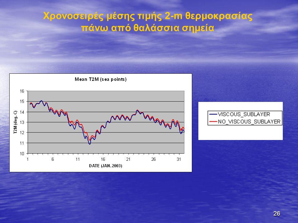Χρονοσειρές μέσης τιμής 2-m θερμοκρασίας πάνω από θαλάσσια σημεία