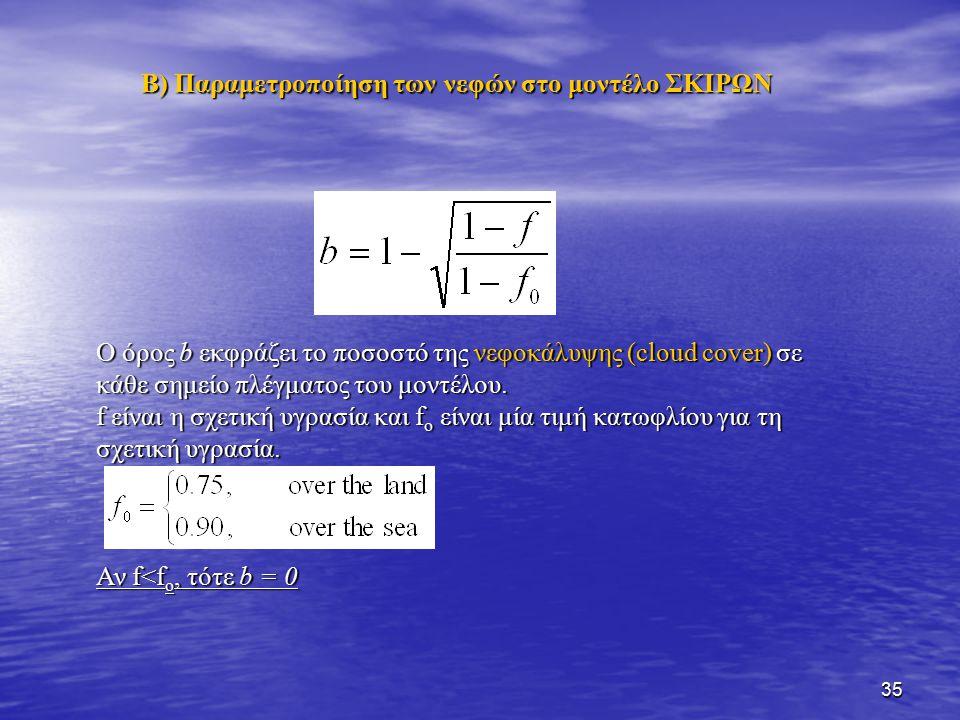 Β) Παραμετροποίηση των νεφών στο μοντέλο ΣΚΙΡΩΝ
