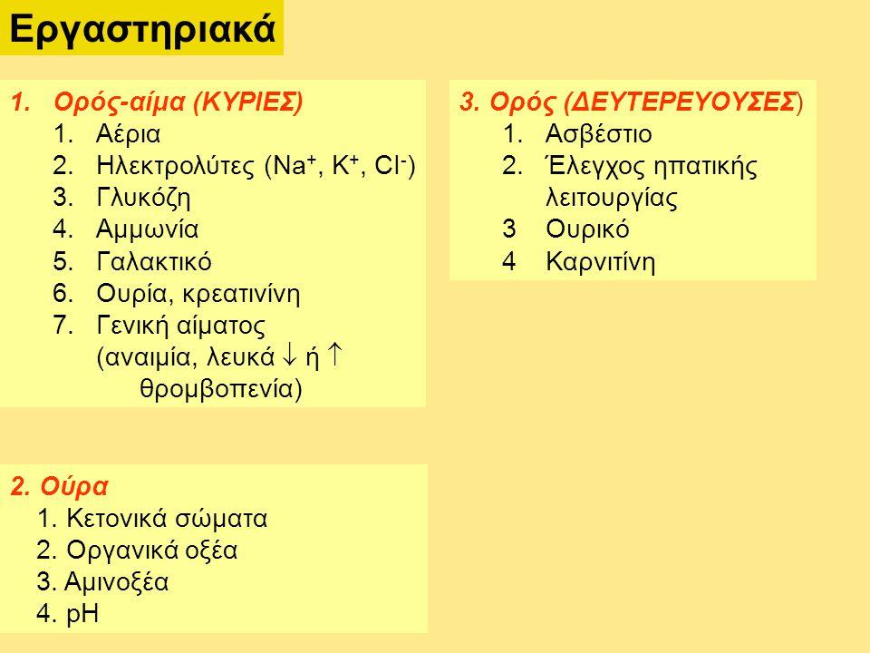 Εργαστηριακά Ορός-αίμα (ΚΥΡΙΕΣ) Αέρια Ηλεκτρολύτες (Na+, K+, CI-)